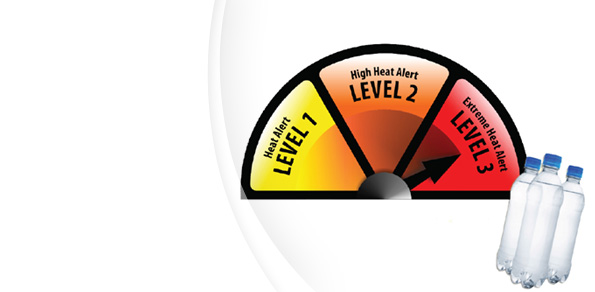 Heat Alert and Response System