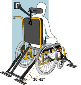 transport s curitaire des personnes en fauteuil roulant. Black Bedroom Furniture Sets. Home Design Ideas